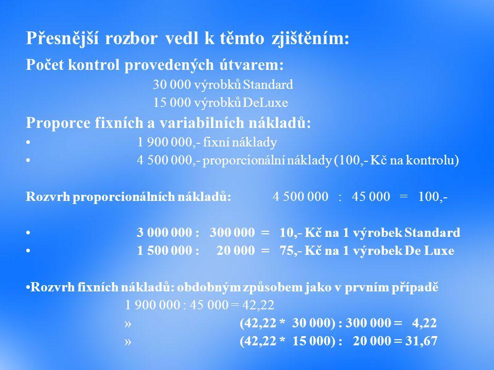 Přesnější rozbor vedl k těmto zjištěním: Počet kontrol provedených útvarem: 30 000 výrobků Standard 15 000 výrobků DeLuxe Proporce fixních a variabilních nákladů: 1 900 000,- fixní náklady 4 500 000,- proporcionální náklady (100,- Kč na kontrolu) Rozvrh proporcionálních nákladů:4 500 000 : 45 000 = 100,- 3 000 000 : 300 000 = 10,- Kč na 1 výrobek Standard 1 500 000 : 20 000 = 75,- Kč na 1 výrobek De Luxe Rozvrh fixních nákladů: obdobným způsobem jako v prvním případě 1 900 000 : 45 000 = 42,22 » (42,22 * 30 000) : 300 000 = 4,22 » (42,22 * 15 000) : 20 000 = 31,67