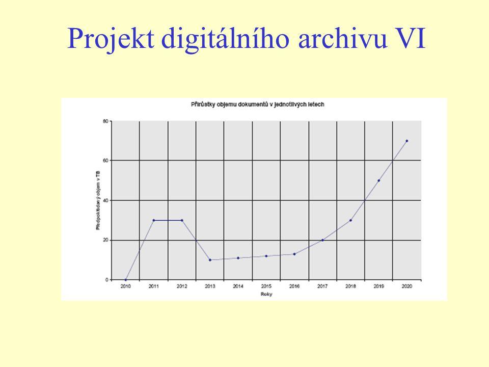 Projekt digitálního archivu VI