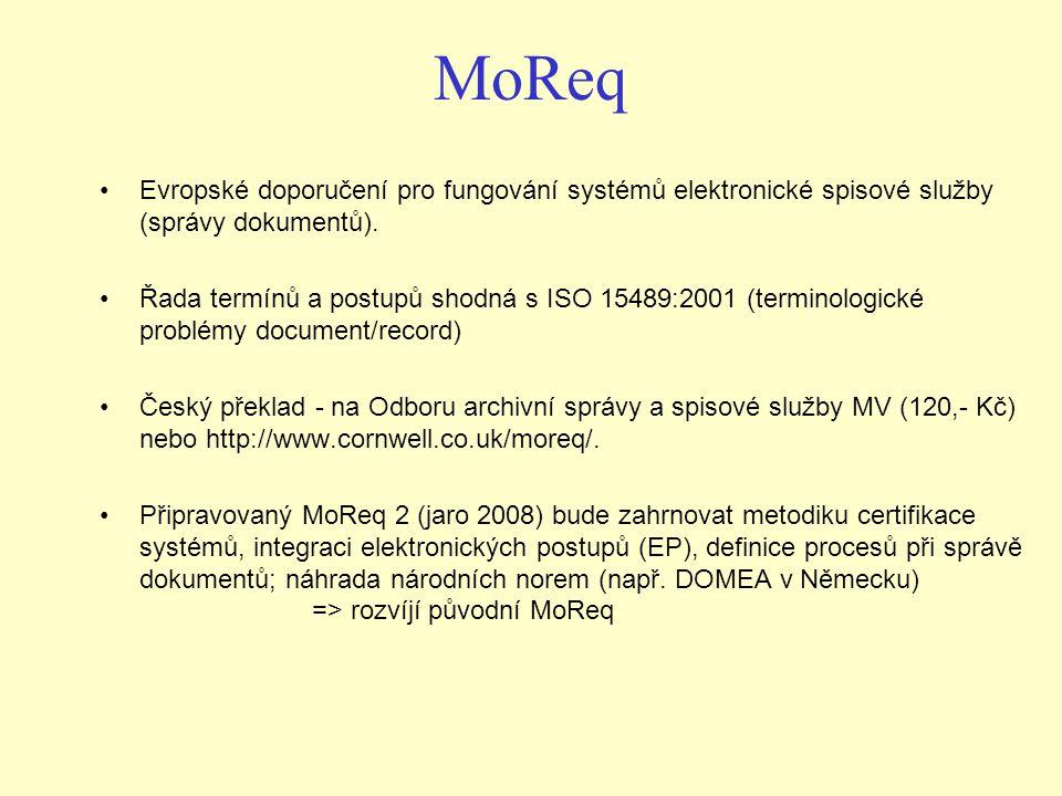 MoReq Evropské doporučení pro fungování systémů elektronické spisové služby (správy dokumentů). Řada termínů a postupů shodná s ISO 15489:2001 (termin