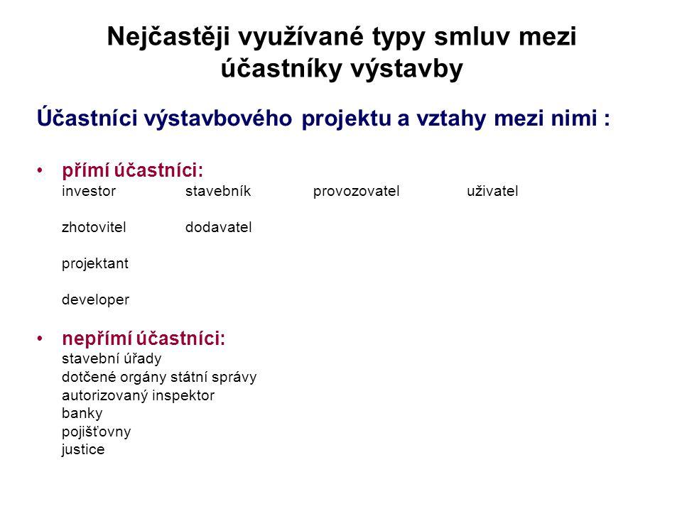 Podmínky FIDIC v ČR - pokračování České firmy se s podmínkami FIDIC seznámili již v minulosti při výstavbě v zahraničí (arabské země, …).