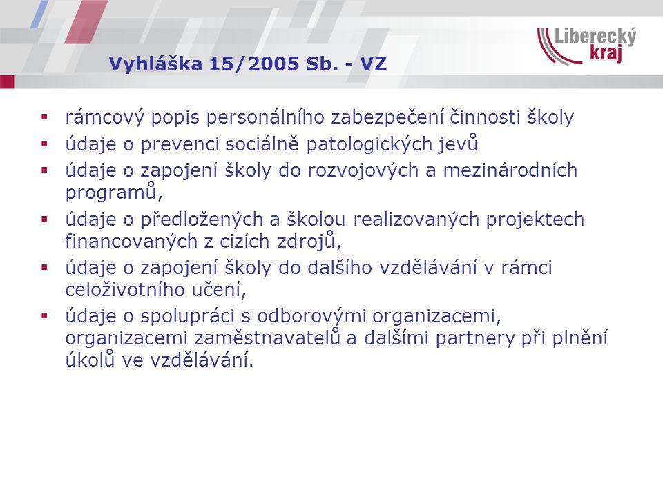 Vyhláška 15/2005 Sb. - VZ  rámcový popis personálního zabezpečení činnosti školy  údaje o prevenci sociálně patologických jevů  údaje o zapojení šk
