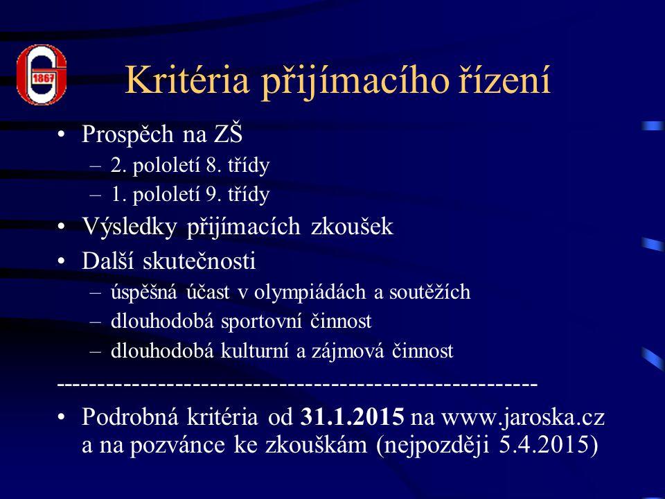 Kritéria přijímacího řízení Prospěch na ZŠ –2. pololetí 8.