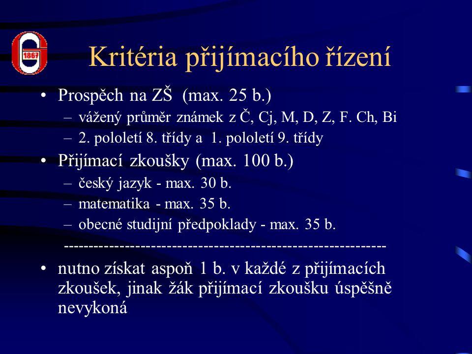 Kritéria přijímacího řízení Prospěch na ZŠ (max. 25 b.) –vážený průměr známek z Č, Cj, M, D, Z, F.