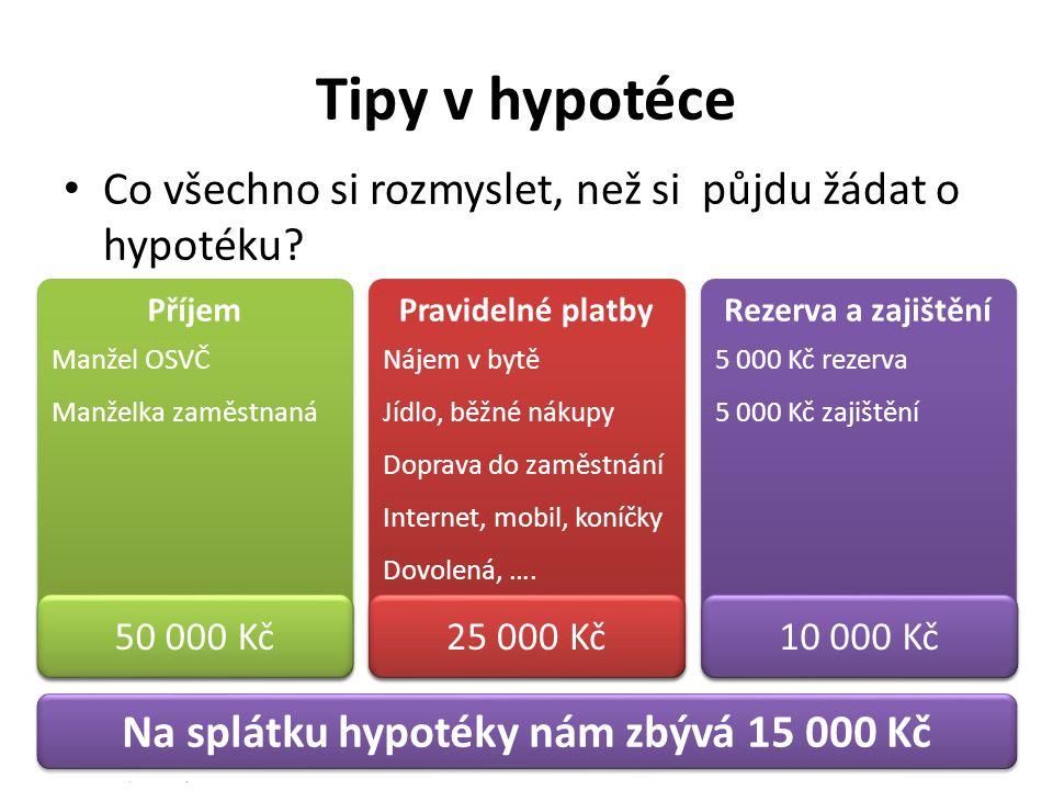 Tipy v hypotéce Co všechno si rozmyslet, než si půjdu žádat o hypotéku.