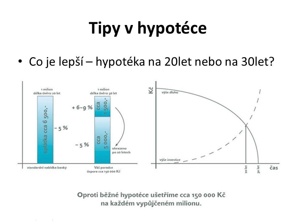 Tipy v hypotéce Co je lepší – hypotéka na 20let nebo na 30let?