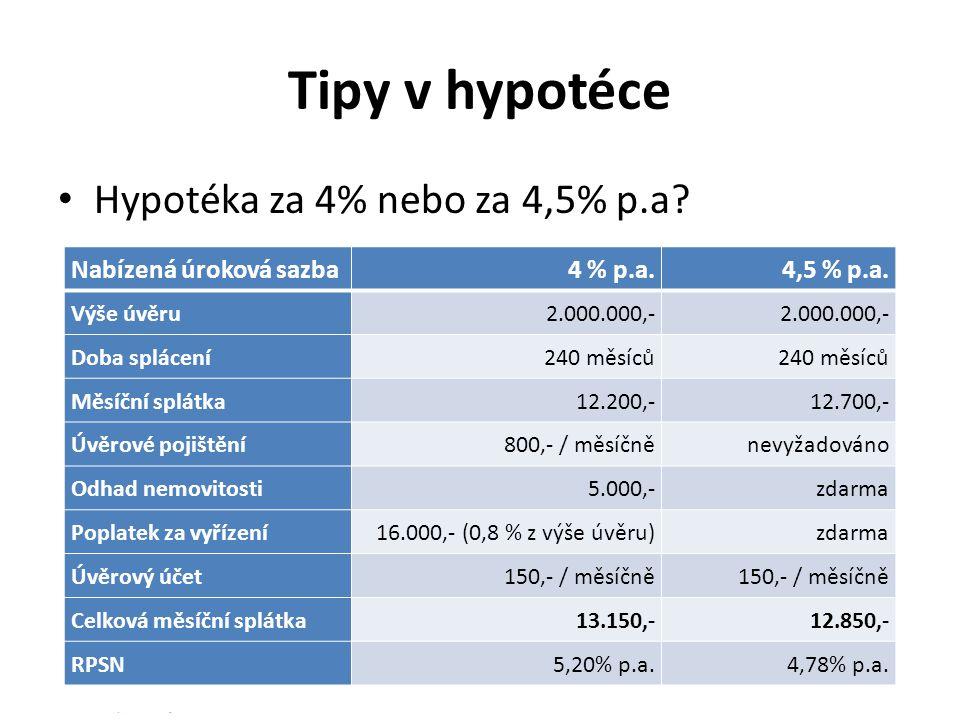 Tipy v hypotéce Hypotéka za 4% nebo za 4,5% p.a? Nabízená úroková sazba4 % p.a.4,5 % p.a. Výše úvěru2.000.000,- Doba splácení240 měsíců Měsíční splátk
