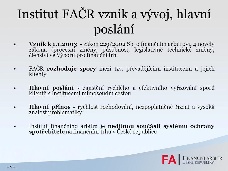 Finanční arbitr ČR - kompetence Spory mezi převádějícími institucemi a jejich klienty: –při provádění převodů peněžních prostředků –z opravného zúčtování –z inkasní formy placení na území České republiky Spory mezi vydavateli EPP a držiteli EPP při jejich vydávání a užívání ------------------------------------------------------------------------------------ výše částky do 50.000 EUR spory vzniklé po 1.1.2003 spory v EHP, EUR resp.