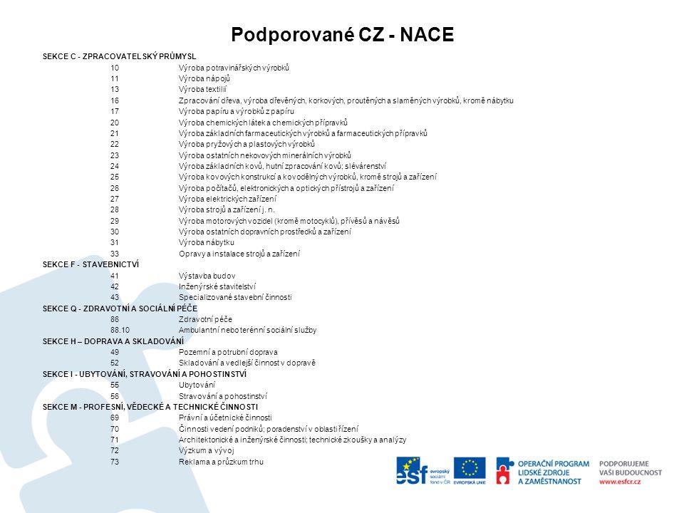 Podporované CZ - NACE SEKCE C - ZPRACOVATELSKÝ PRŮMYSL 10 Výroba potravinářských výrobků 11 Výroba nápojů 13 Výroba textilií 16 Zpracování dřeva, výro