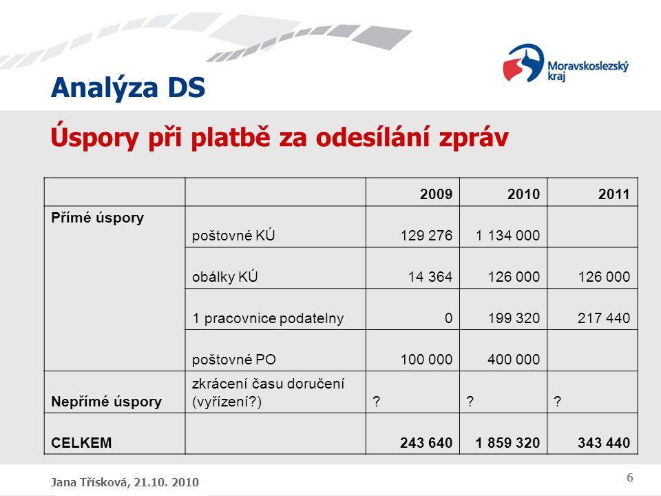 Analýza DS Jana Třísková, 21.10. 2010 6 Úspory při platbě za odesílání zpráv 200920102011 Přímé úspory poštovné KÚ129 2761 134 000 obálky KÚ14 364126