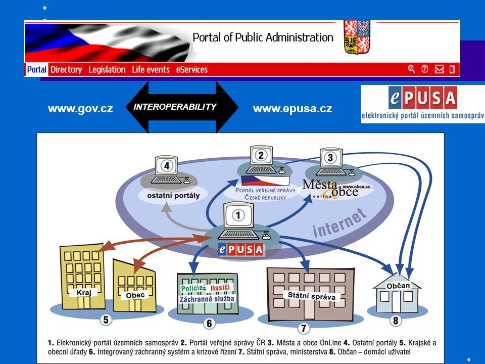 INTEROPERABILITY www.epusa.czwww.gov.cz