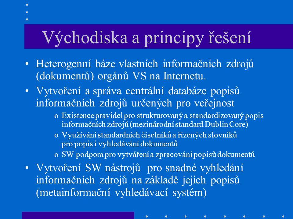 Východiska a principy řešení Heterogenní báze vlastních informačních zdrojů (dokumentů) orgánů VS na Internetu. Vytvoření a správa centrální databáze
