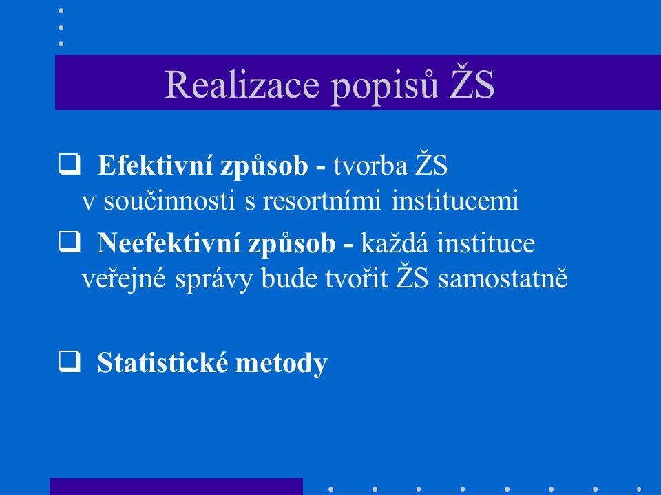 Realizace popisů ŽS  Efektivní způsob - tvorba ŽS v součinnosti s resortními institucemi  Neefektivní způsob - každá instituce veřejné správy bude tvořit ŽS samostatně  Statistické metody