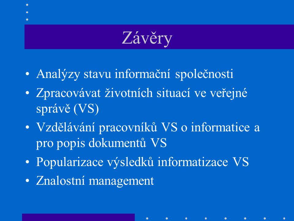 Závěry Analýzy stavu informační společnosti Zpracovávat životních situací ve veřejné správě (VS) Vzdělávání pracovníků VS o informatice a pro popis do