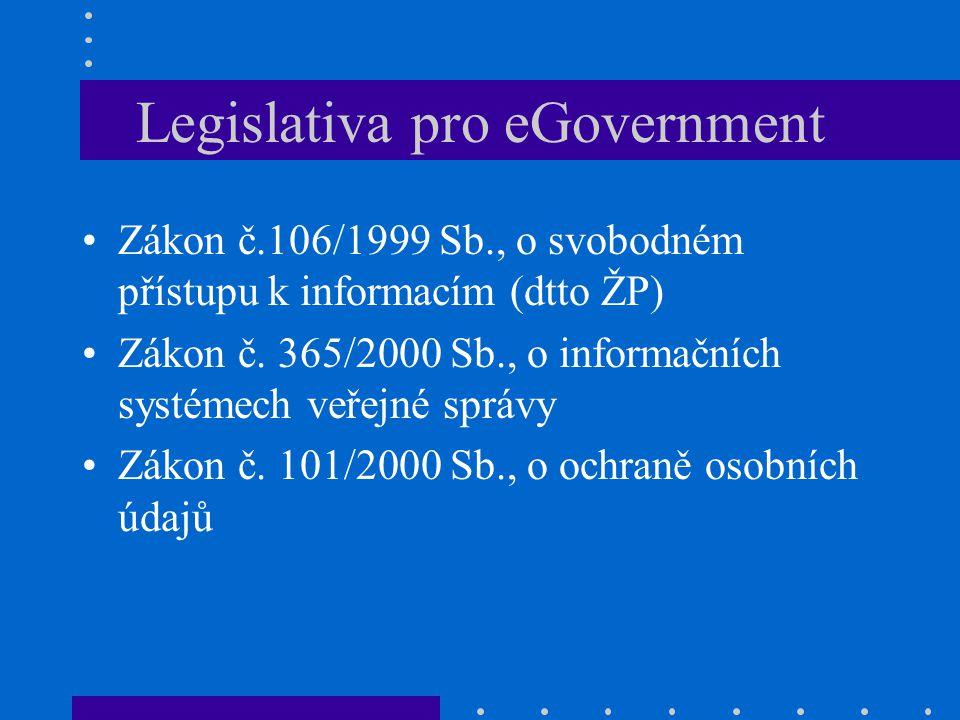 Legislativa pro eGovernment Zákon č.106/1999 Sb., o svobodném přístupu k informacím (dtto ŽP) Zákon č. 365/2000 Sb., o informačních systémech veřejné