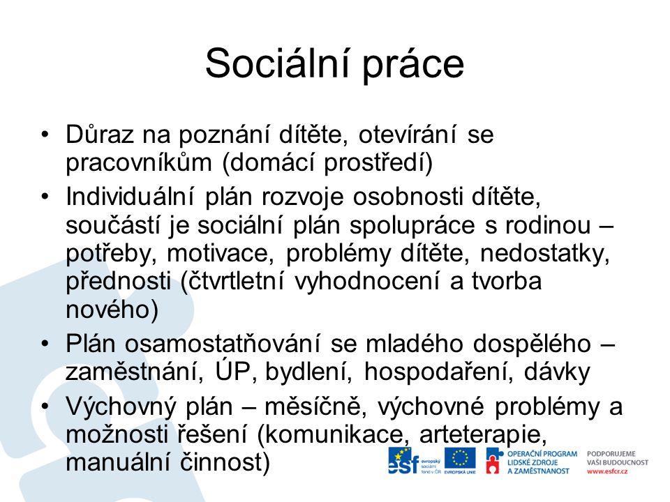 Sociální práce Důraz na poznání dítěte, otevírání se pracovníkům (domácí prostředí) Individuální plán rozvoje osobnosti dítěte, součástí je sociální plán spolupráce s rodinou – potřeby, motivace, problémy dítěte, nedostatky, přednosti (čtvrtletní vyhodnocení a tvorba nového) Plán osamostatňování se mladého dospělého – zaměstnání, ÚP, bydlení, hospodaření, dávky Výchovný plán – měsíčně, výchovné problémy a možnosti řešení (komunikace, arteterapie, manuální činnost)