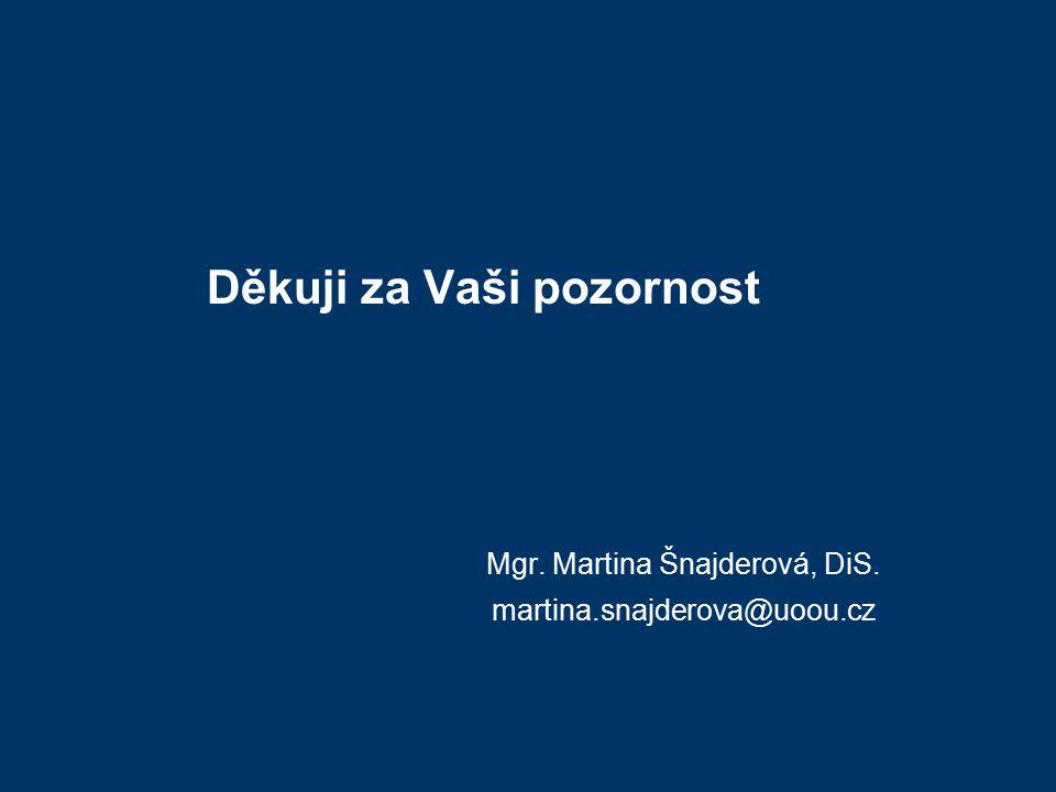 Děkuji za Vaši pozornost Mgr. Martina Šnajderová, DiS. martina.snajderova@uoou.cz