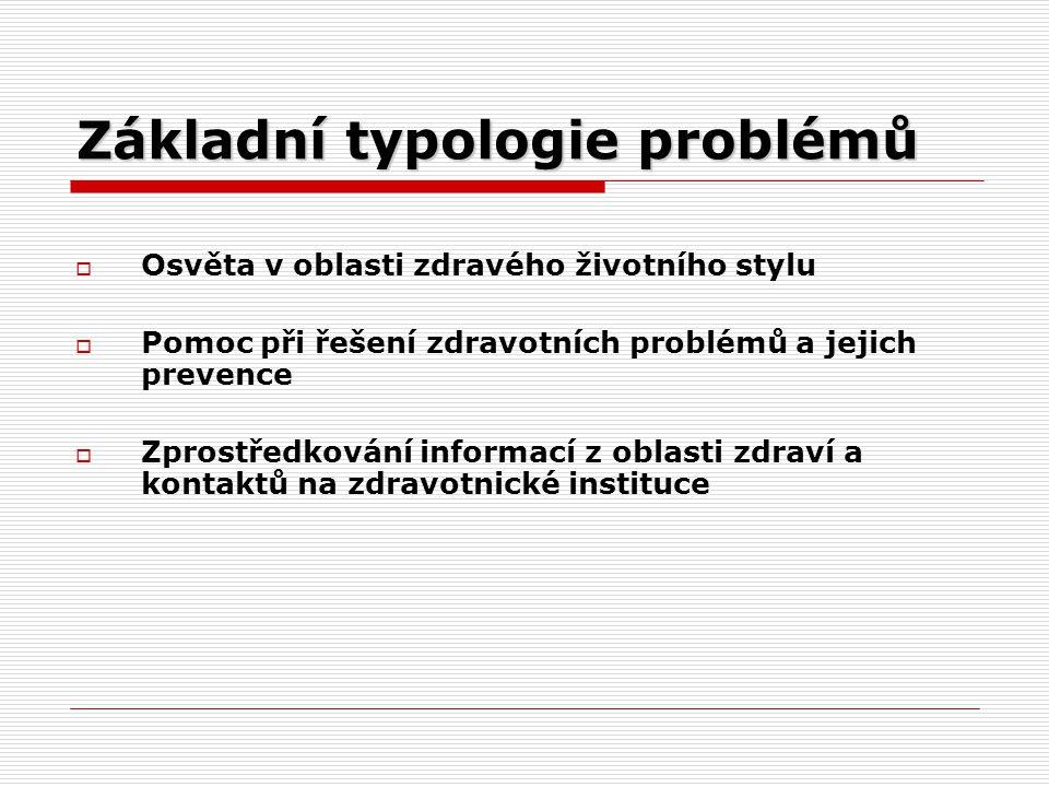 Základní typologie problémů  Osvěta v oblasti zdravého životního stylu  Pomoc při řešení zdravotních problémů a jejich prevence  Zprostředkování informací z oblasti zdraví a kontaktů na zdravotnické instituce