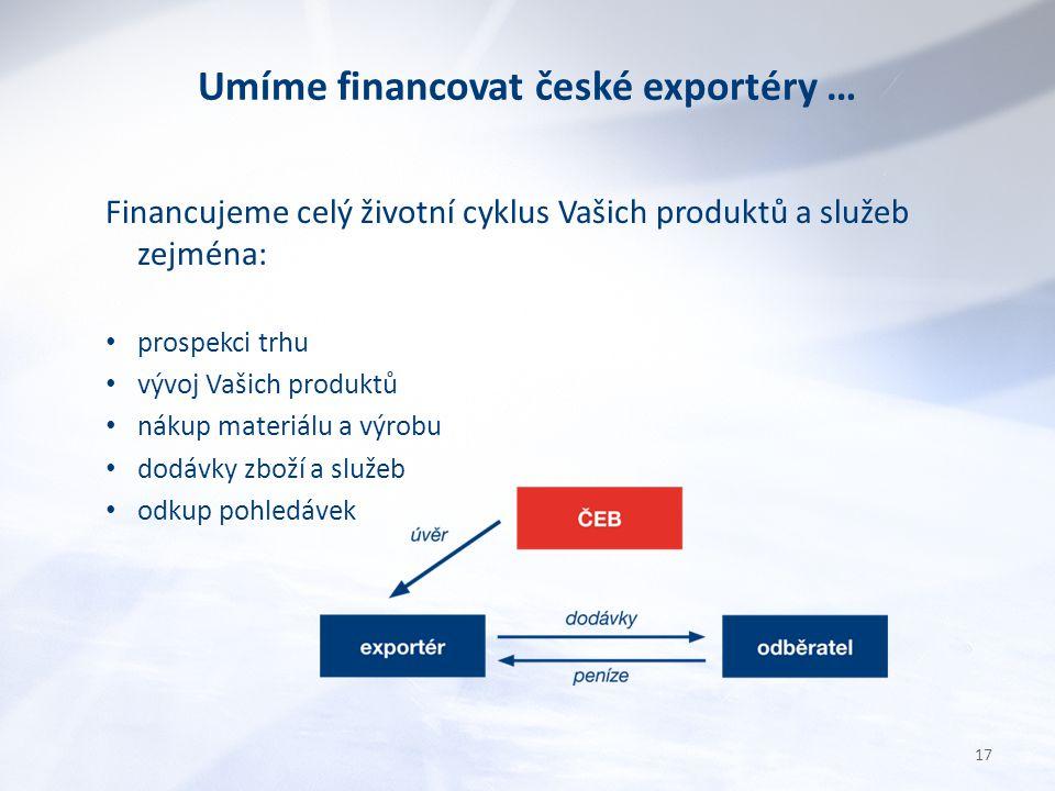 Umíme financovat české exportéry … Financujeme celý životní cyklus Vašich produktů a služeb zejména: prospekci trhu vývoj Vašich produktů nákup materiálu a výrobu dodávky zboží a služeb odkup pohledávek 17