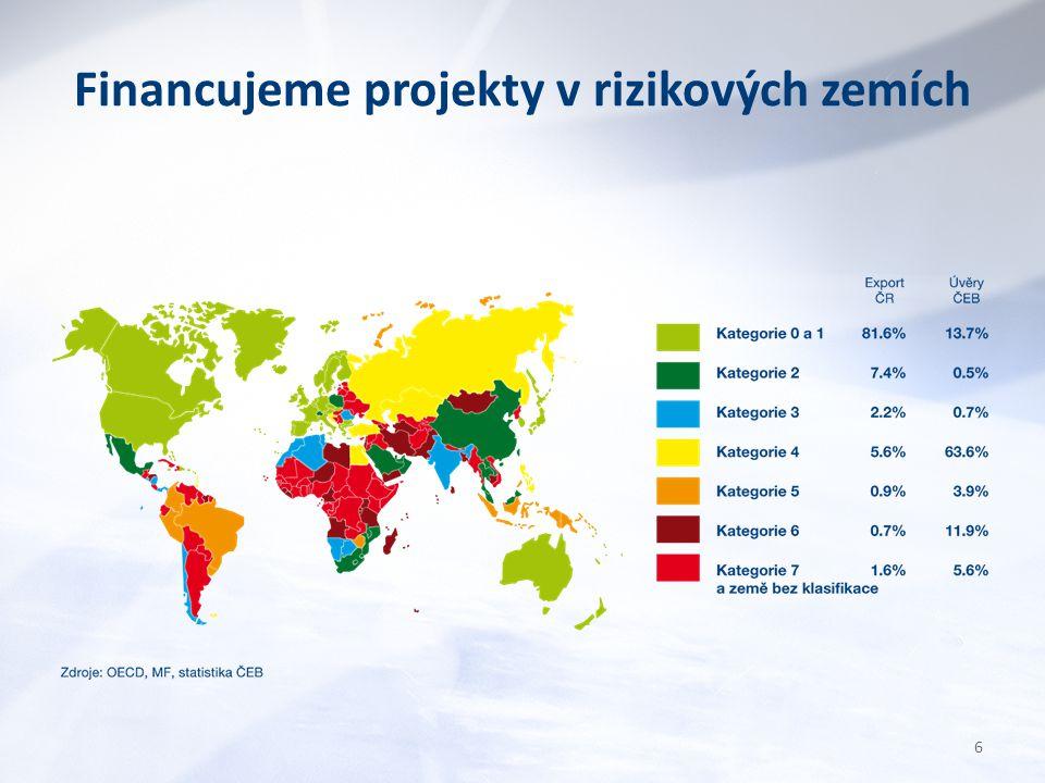 Financujeme projekty v rizikových zemích 6