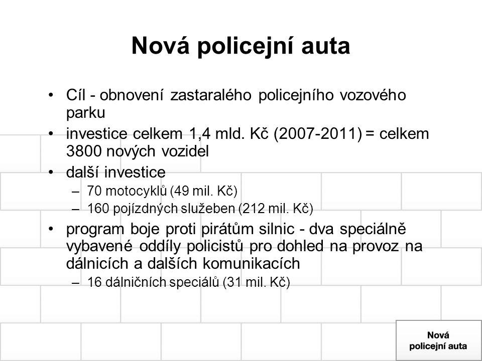 Nová policejní auta Cíl - obnovení zastaralého policejního vozového parku investice celkem 1,4 mld. Kč (2007-2011) = celkem 3800 nových vozidel další