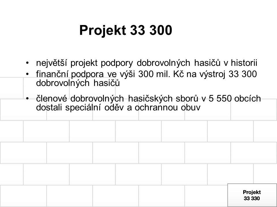 Projekt 33 300 největší projekt podpory dobrovolných hasičů v historii finanční podpora ve výši 300 mil. Kč na výstroj 33 300 dobrovolných hasičů člen
