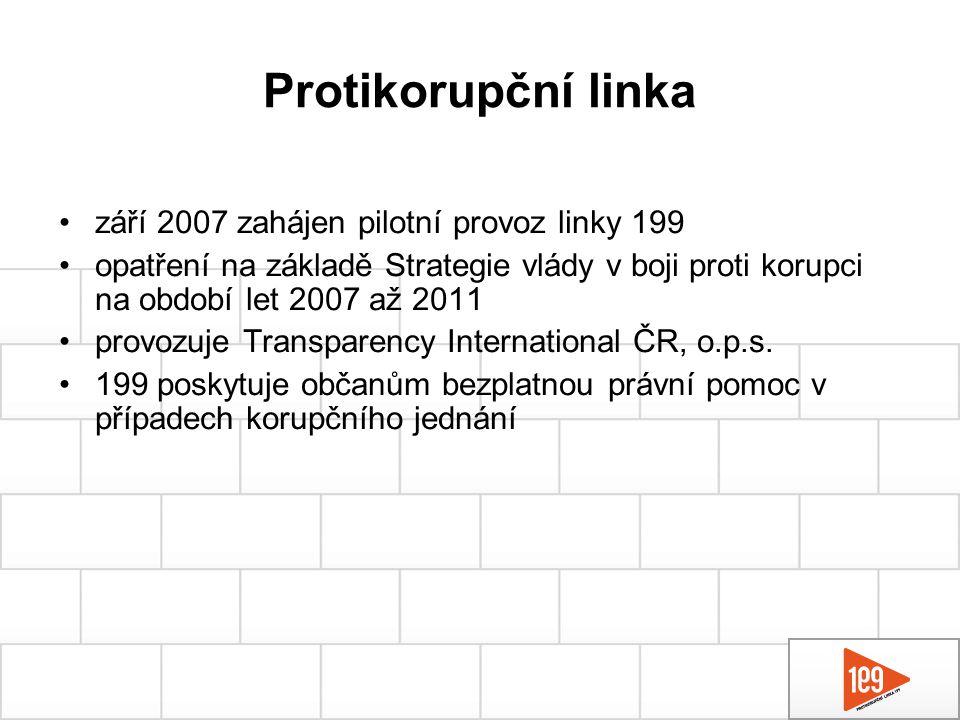Protikorupční linka září 2007 zahájen pilotní provoz linky 199 opatření na základě Strategie vlády v boji proti korupci na období let 2007 až 2011 pro