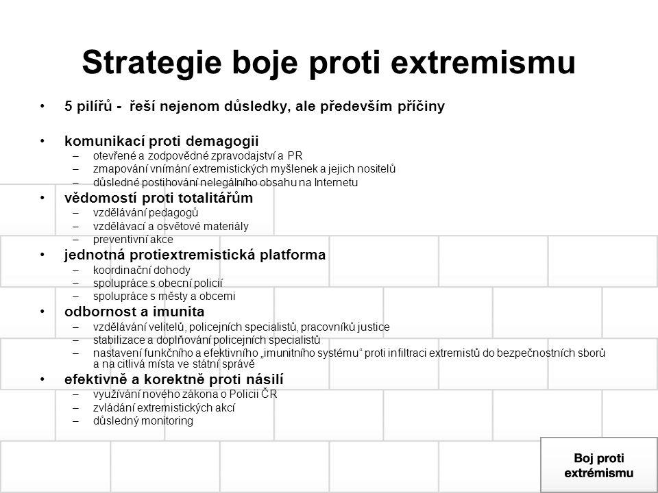 Strategie boje proti extremismu 5 pilířů - řeší nejenom důsledky, ale především příčiny komunikací proti demagogii –otevřené a zodpovědné zpravodajstv