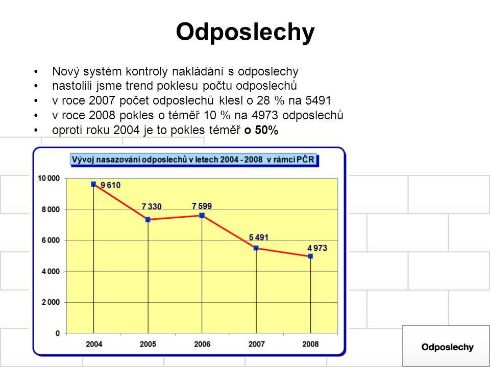 Odposlechy Nový systém kontroly nakládání s odposlechy nastolili jsme trend poklesu počtu odposlechů v roce 2007 počet odposlechů klesl o 28 % na 5491
