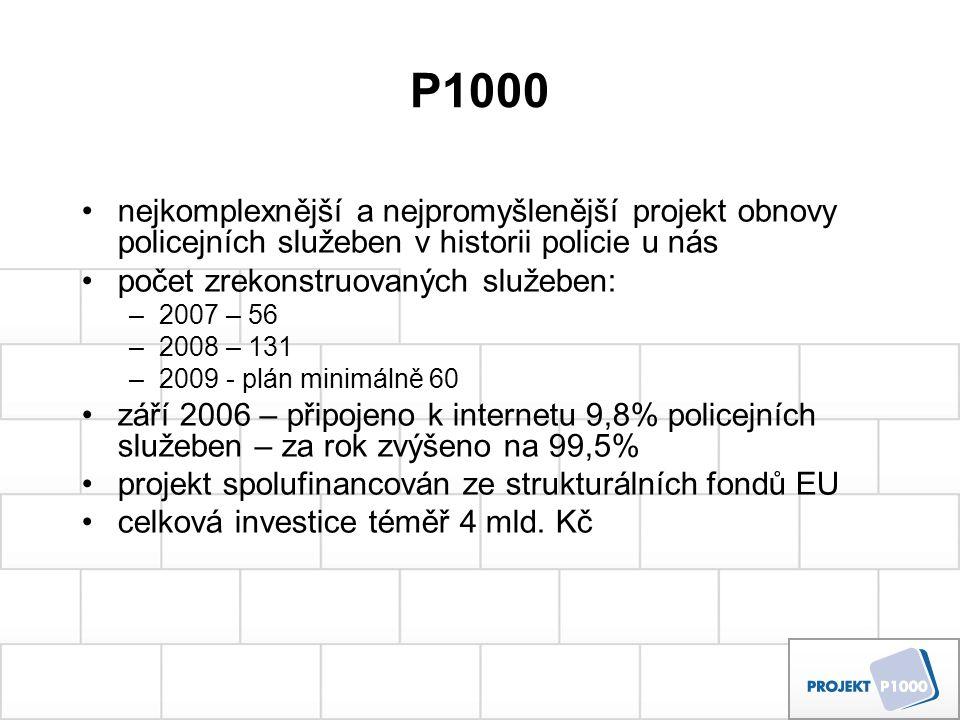 P1000 nejkomplexnější a nejpromyšlenější projekt obnovy policejních služeben v historii policie u nás počet zrekonstruovaných služeben: –2007 – 56 –20