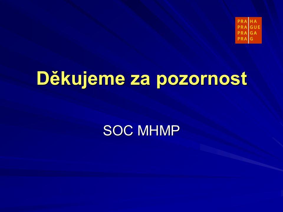 Děkujeme za pozornost SOC MHMP