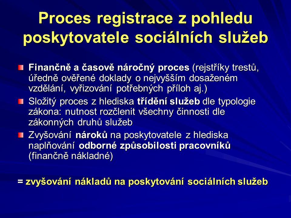 Proces registrace z pohledu poskytovatele sociálních služeb Finančně a časově náročný proces (rejstříky trestů, úředně ověřené doklady o nejvyšším dosaženém vzdělání, vyřizování potřebných příloh aj.) Složitý proces z hlediska třídění služeb dle typologie zákona: nutnost rozčlenit všechny činnosti dle zákonných druhů služeb Zvyšování nároků na poskytovatele z hlediska naplňování odborné způsobilosti pracovníků (finančně nákladné) = zvyšování nákladů na poskytování sociálních služeb