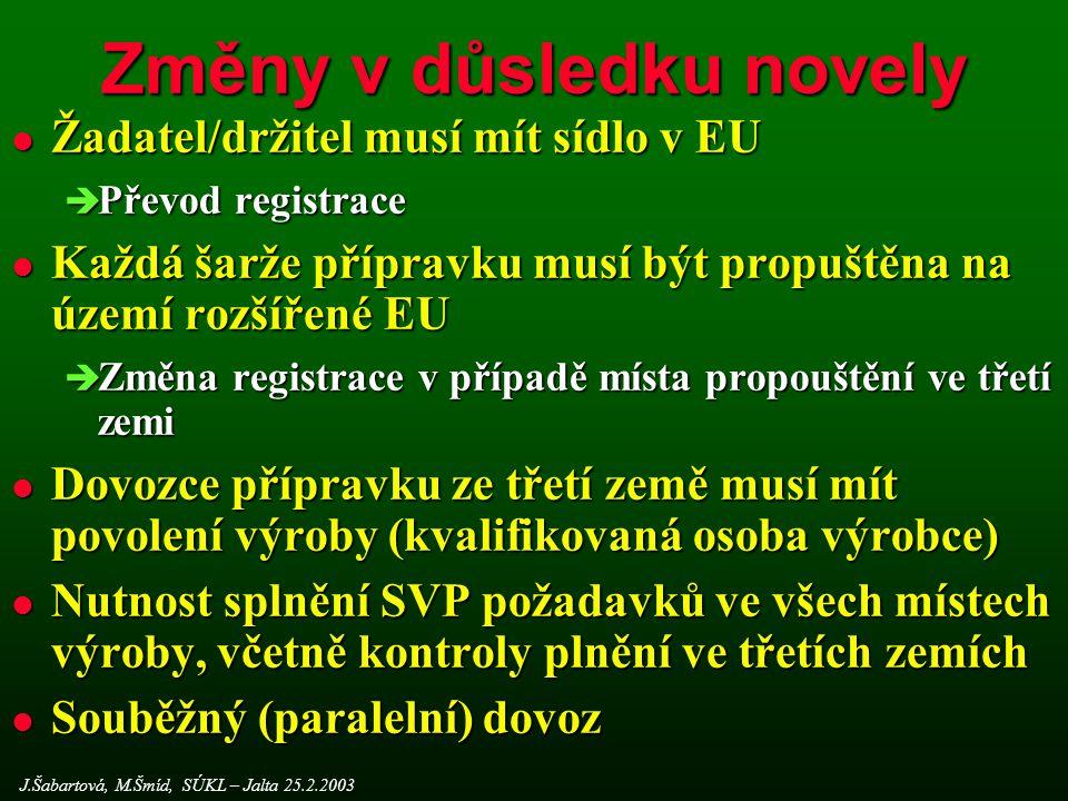 Změny v důsledku novely J.Šabartová, M.Šmíd, SÚKL – Jalta 25.2.2003 l Žadatel/držitel musí mít sídlo v EU  Převod registrace l Každá šarže přípravku musí být propuštěna na území rozšířené EU  Změna registrace v případě místa propouštění ve třetí zemi l Dovozce přípravku ze třetí země musí mít povolení výroby (kvalifikovaná osoba výrobce) l Nutnost splnění SVP požadavků ve všech místech výroby, včetně kontroly plnění ve třetích zemích l Souběžný (paralelní) dovoz