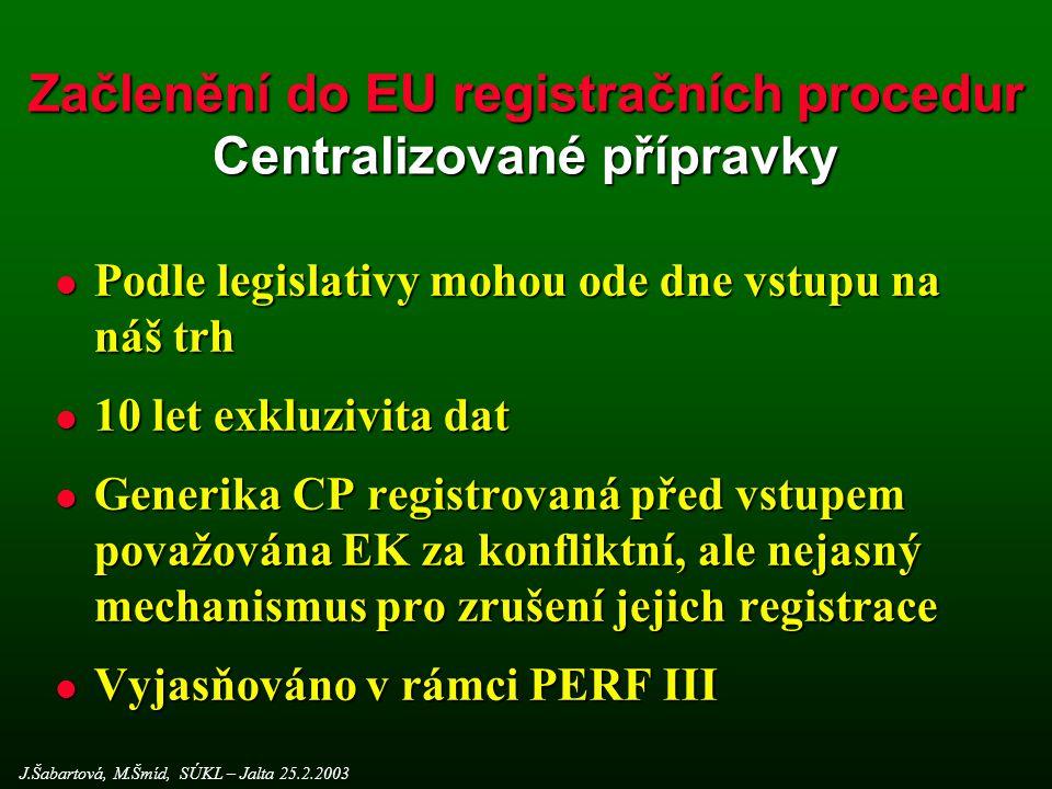 Začlenění do EU registračních procedur Centralizované přípravky J.Šabartová, M.Šmíd, SÚKL – Jalta 25.2.2003 l Podle legislativy mohou ode dne vstupu na náš trh l 10 let exkluzivita dat l Generika CP registrovaná před vstupem považována EK za konfliktní, ale nejasný mechanismus pro zrušení jejich registrace l Vyjasňováno v rámci PERF III