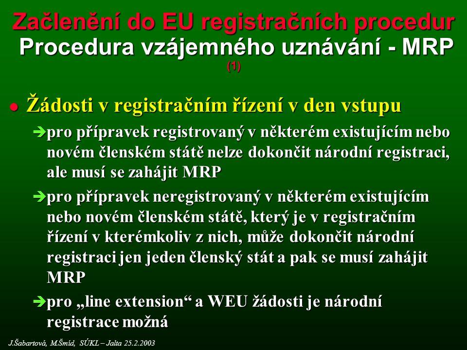 """Začlenění do EU registračních procedur Procedura vzájemného uznávání - MRP (1) J.Šabartová, M.Šmíd, SÚKL – Jalta 25.2.2003 l Žádosti v registračním řízení v den vstupu  pro přípravek registrovaný v některém existujícím nebo novém členském státě nelze dokončit národní registraci, ale musí se zahájit MRP  pro přípravek neregistrovaný v některém existujícím nebo novém členském státě, který je v registračním řízení v kterémkoliv z nich, může dokončit národní registraci jen jeden členský stát a pak se musí zahájit MRP  pro """"line extension a WEU žádosti je národní registrace možná"""