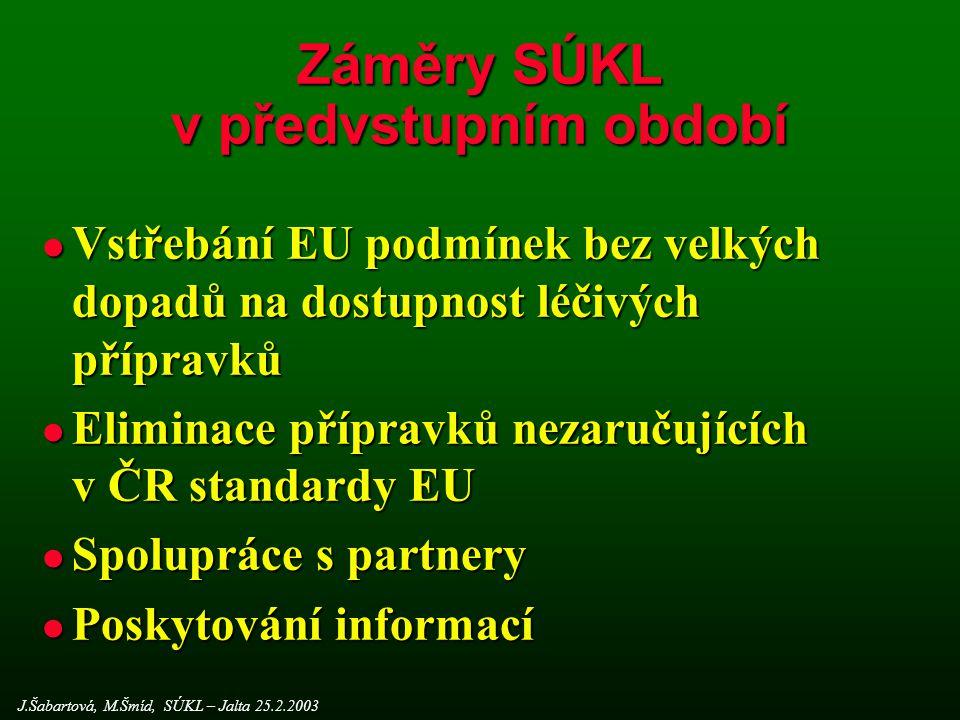 Záměry SÚKL v předvstupním období J.Šabartová, M.Šmíd, SÚKL – Jalta 25.2.2003 l Vstřebání EU podmínek bez velkých dopadů na dostupnost léčivých přípravků l Eliminace přípravků nezaručujících v ČR standardy EU l Spolupráce s partnery l Poskytování informací