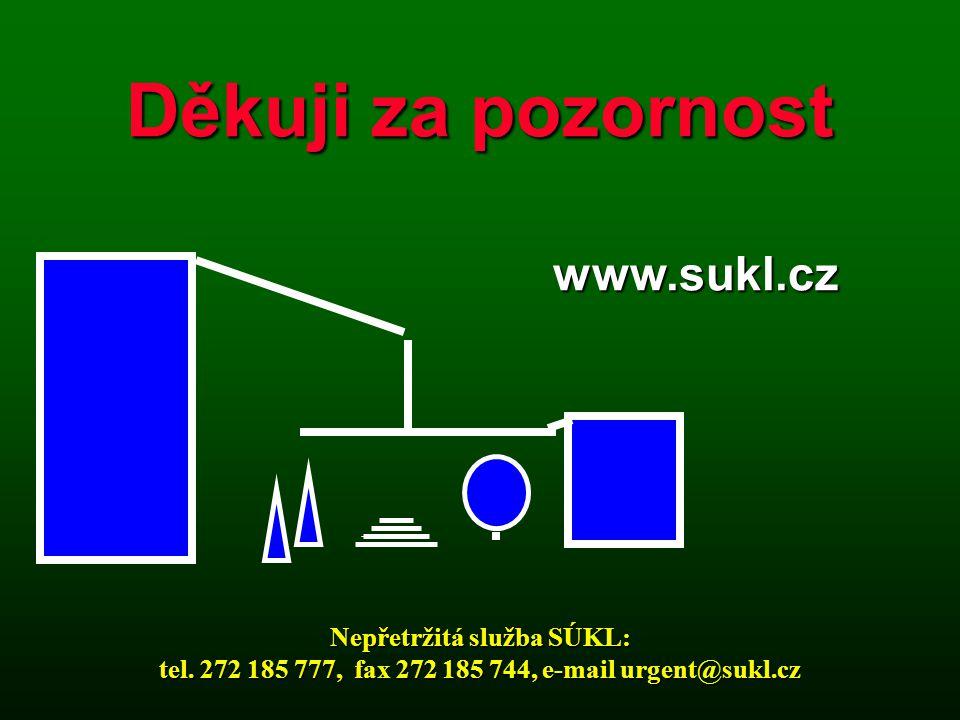 Děkuji za pozornost www.sukl.cz Nepřetržitá služba SÚKL: tel.