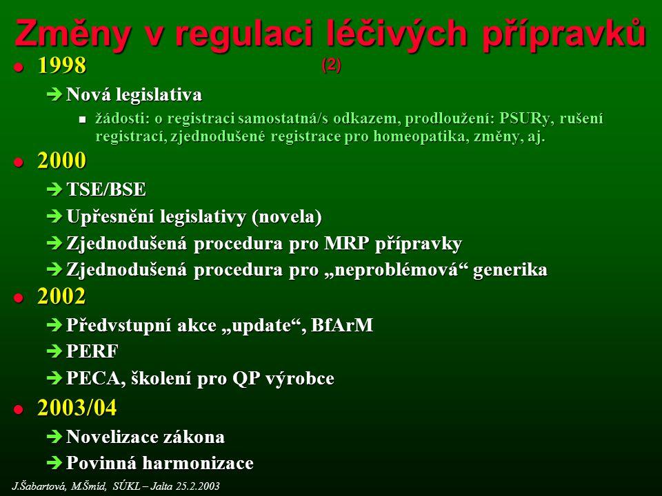 Změny v regulaci léčivých přípravků (2) l 1998  Nová legislativa žádosti: o registraci samostatná/s odkazem, prodloužení: PSURy, rušení registrací, zjednodušené registrace pro homeopatika, změny, aj.