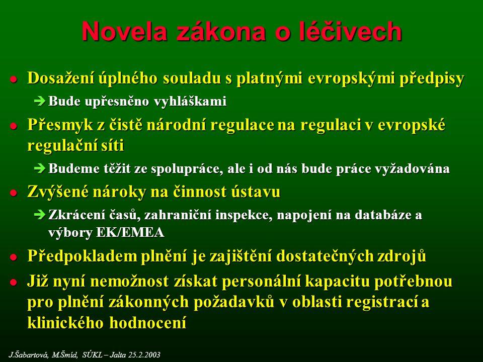 Začlenění do EU registračních procedur Procedura vzájemného uznávání - MRP (2) J.Šabartová, M.Šmíd, SÚKL – Jalta 25.2.2003 l Důležitá spolupráce s žadateli, s členskými státy i kandidátskými zeměmi před vstupem l Monitorování stavu registrace žadateli a poskytování informací průběžně l Vyjasňováno v rámci PERF III  efektivní řešení, které zabrání zbytečnému vynakládání zdrojů l Doporučení žadatelům  před vstupem nemá smysl předkládat žádost ve více CC  je-li předložena žádost ve více CC – rozhodnutí žadatele po dohodě s národními úřady, kdo bude RMS
