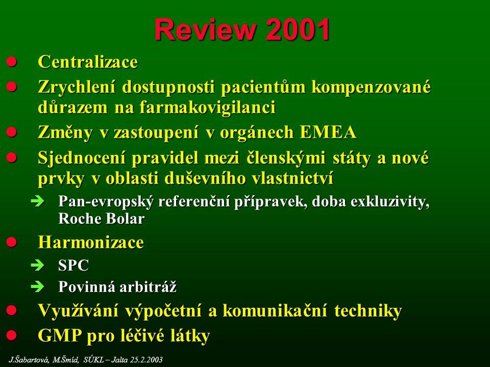 l Centralizace l Zrychlení dostupnosti pacientům kompenzované důrazem na farmakovigilanci l Změny v zastoupení v orgánech EMEA l Sjednocení pravidel mezi členskými státy a nové prvky v oblasti duševního vlastnictví  Pan-evropský referenční přípravek, doba exkluzivity, Roche Bolar l Harmonizace  SPC  Povinná arbitráž l Využívání výpočetní a komunikační techniky l GMP pro léčivé látky J.Šabartová, M.Šmíd, SÚKL – Jalta 25.2.2003 Review 2001