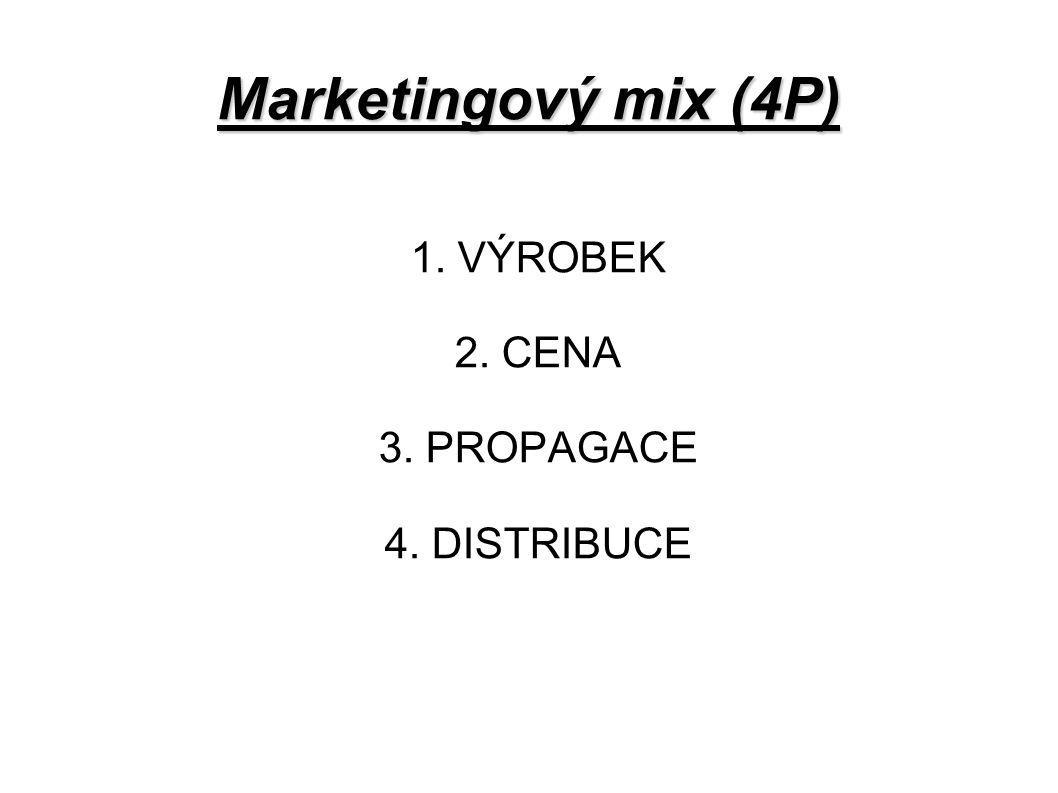 Marketingový mix (4P) 1. VÝROBEK 2. CENA 3. PROPAGACE 4. DISTRIBUCE