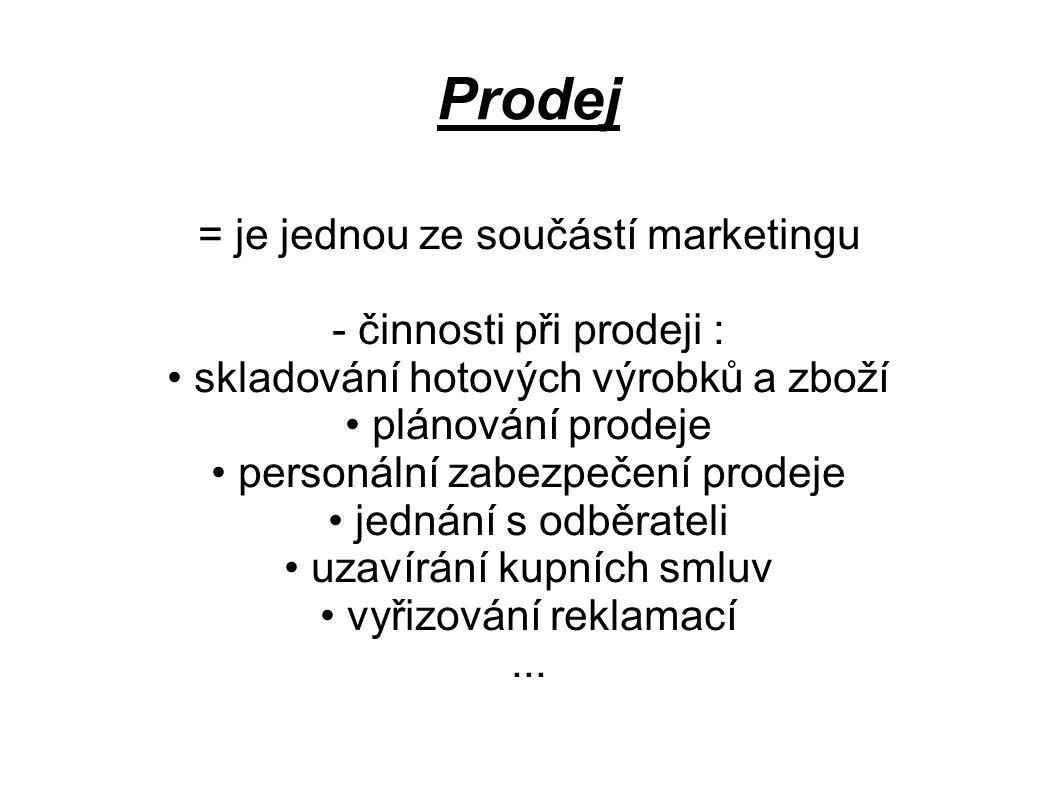 Prodej = je jednou ze součástí marketingu - činnosti při prodeji : skladování hotových výrobků a zboží plánování prodeje personální zabezpečení prodeje jednání s odběrateli uzavírání kupních smluv vyřizování reklamací...
