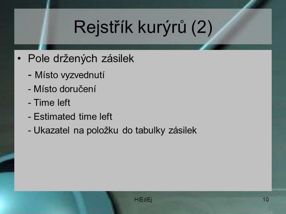 HlEdEj10 Rejstřík kurýrů (2) Pole držených zásilek - Místo vyzvednutí - Místo doručení - Time left - Estimated time left - Ukazatel na položku do tabulky zásilek