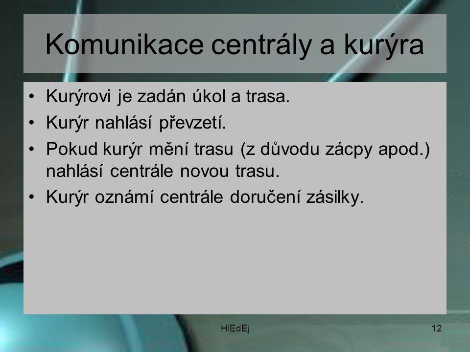 HlEdEj12 Komunikace centrály a kurýra Kurýrovi je zadán úkol a trasa.