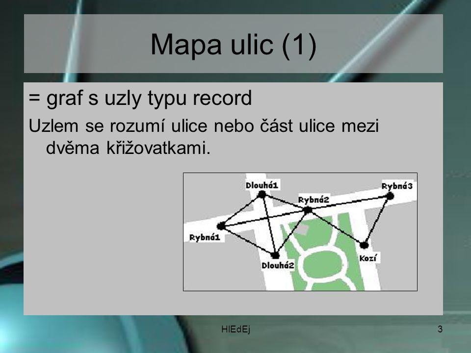 HlEdEj3 Mapa ulic (1) = graf s uzly typu record Uzlem se rozumí ulice nebo část ulice mezi dvěma křižovatkami.