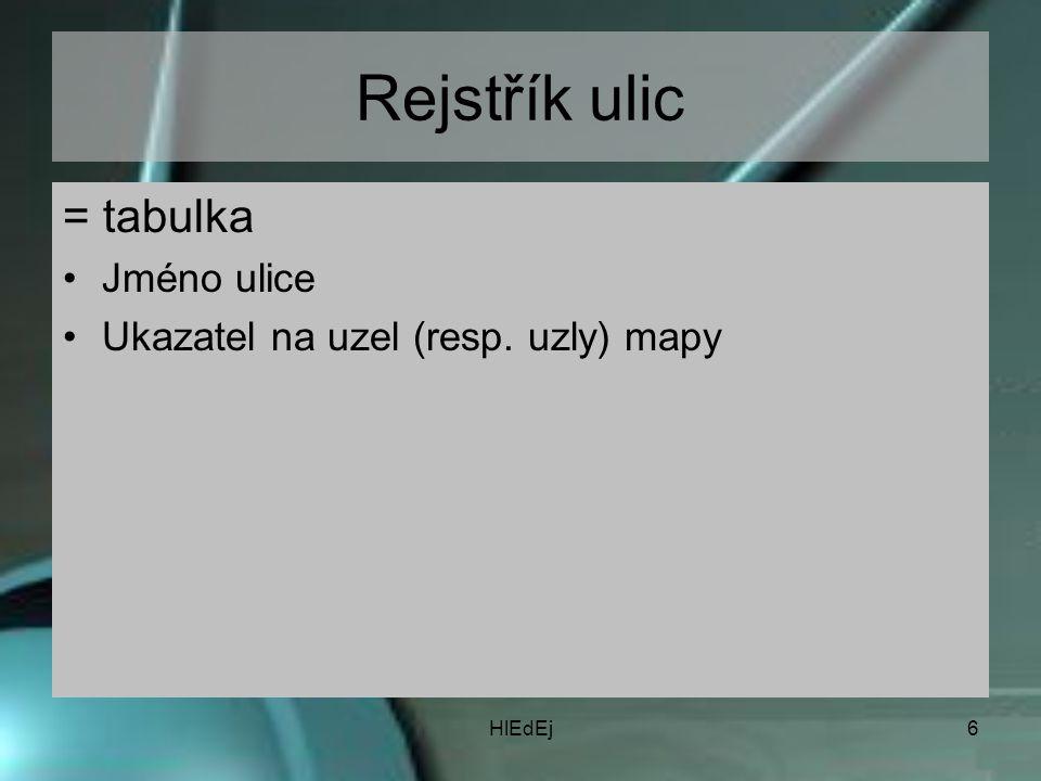 HlEdEj6 Rejstřík ulic = tabulka Jméno ulice Ukazatel na uzel (resp. uzly) mapy