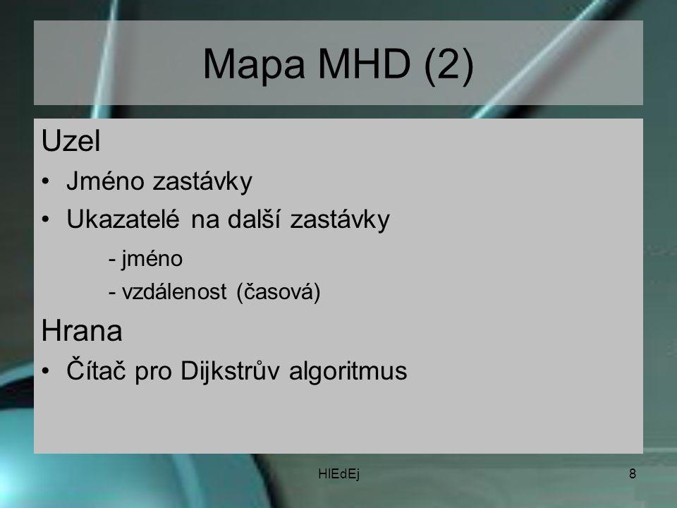 HlEdEj8 Mapa MHD (2) Uzel Jméno zastávky Ukazatelé na další zastávky - jméno - vzdálenost (časová) Hrana Čítač pro Dijkstrův algoritmus