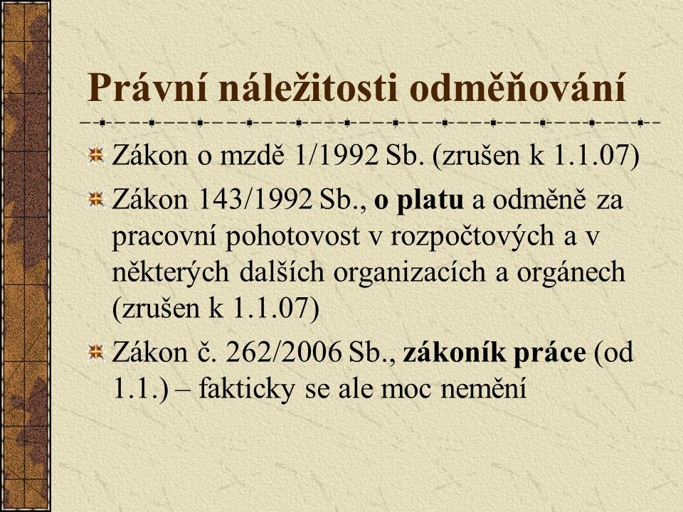 Právní náležitosti odměňování Zákon o mzdě 1/1992 Sb.