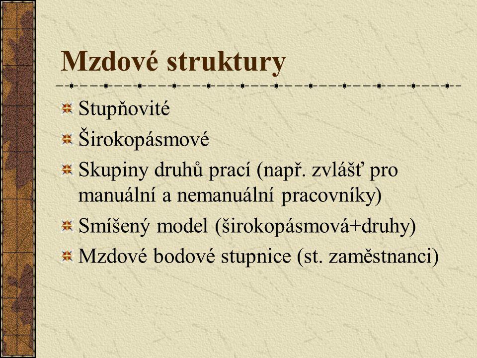 Mzdové struktury Stupňovité Širokopásmové Skupiny druhů prací (např.