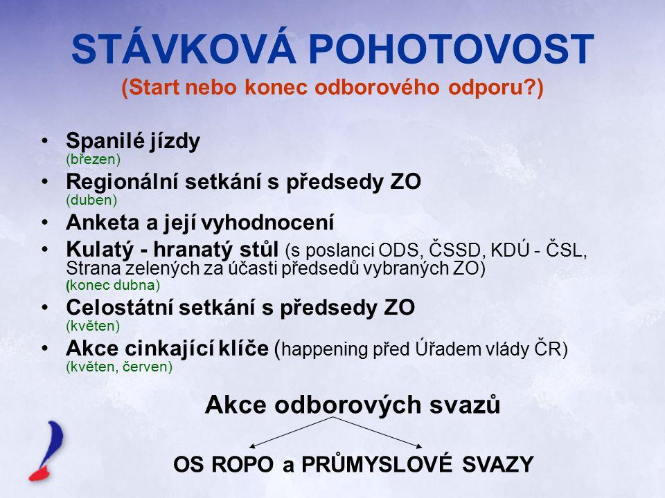 STÁVKOVÁ POHOTOVOST (Start nebo konec odborového odporu?) Spanilé jízdy (březen) Regionální setkání s předsedy ZO (duben) Anketa a její vyhodnocení Ku