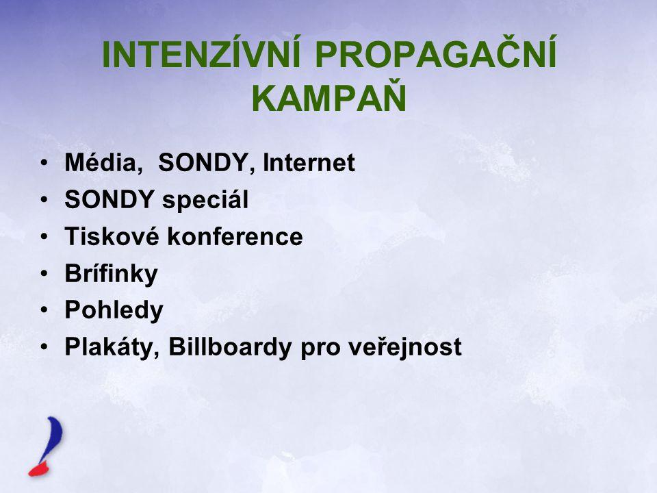 INTENZÍVNÍ PROPAGAČNÍ KAMPAŇ Média, SONDY, Internet SONDY speciál Tiskové konference Brífinky Pohledy Plakáty, Billboardy pro veřejnost